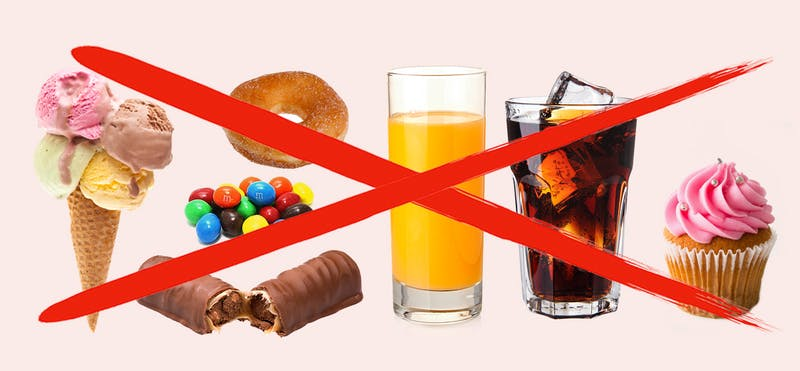 Сахар. Список и таблица разрешенных и запрещенных продуктов для кетогенной диеты.